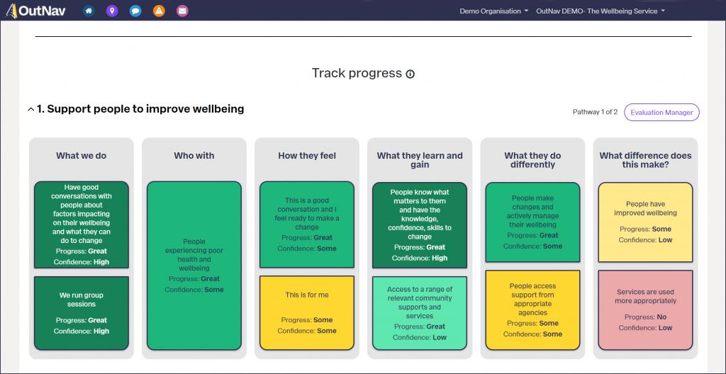 A screenshot of OutNav software